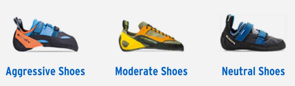 Climbing shoe types
